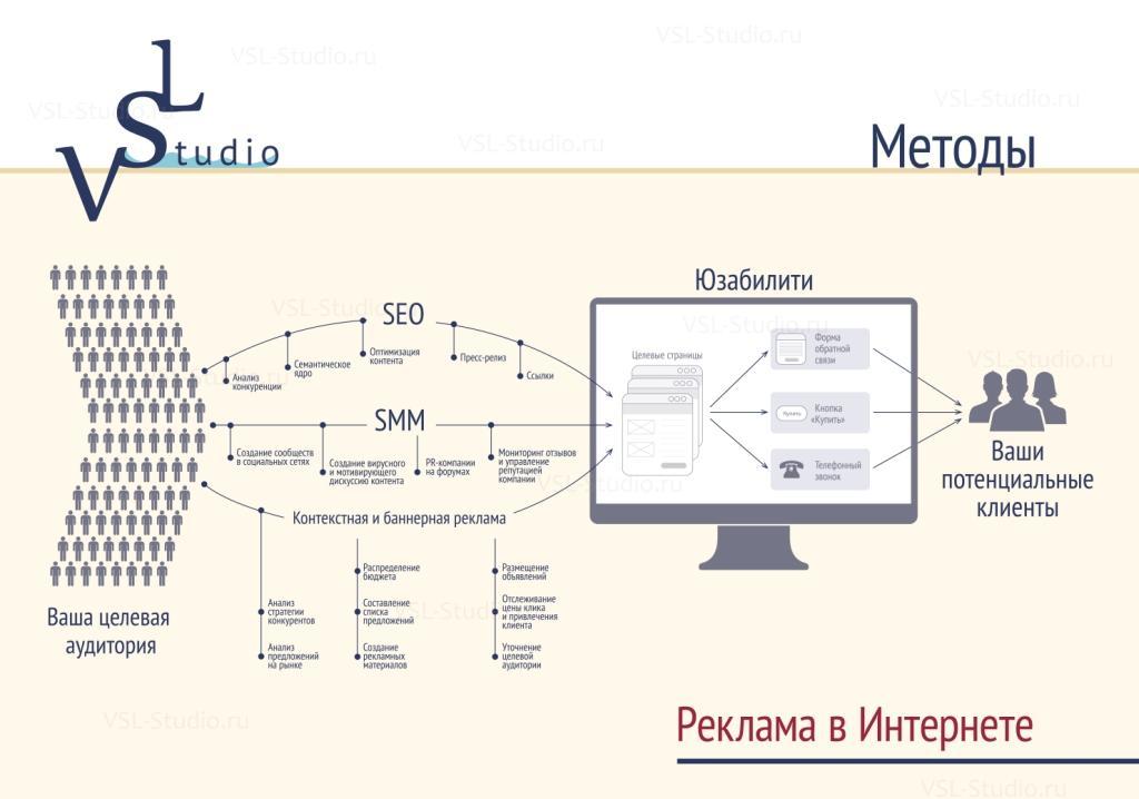 Схема работы комплексного