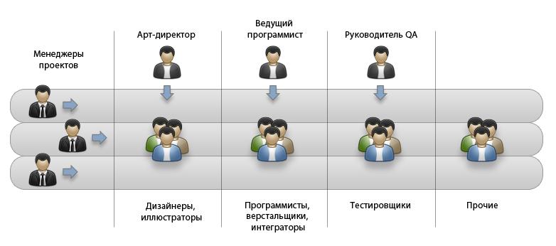 должностные инструкции веб-студии - фото 11